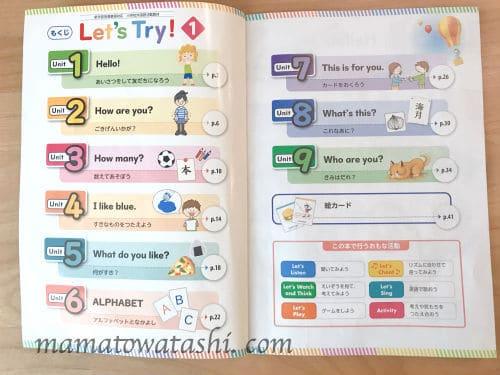 小学校英語の教科書Let'stryの目次ページ