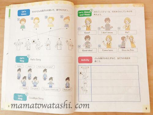 小学校英語の教科書Let'stryのUnit2