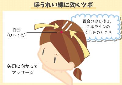 ほうれい線予防の頭皮マッサージ